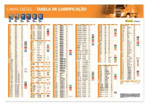 Tabela Linha Diesel